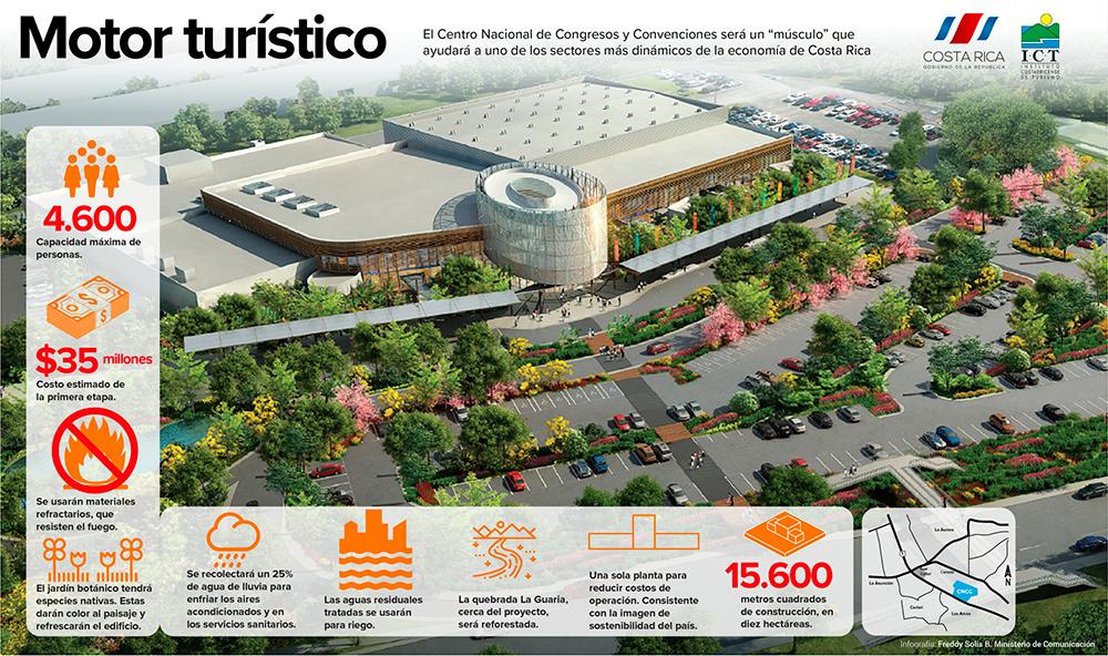 centro-nacional-de-congresos-y-convenciones